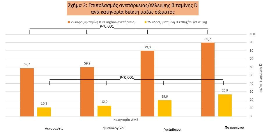 sxima2 ereuna elde diatrofi autoanosa okt19